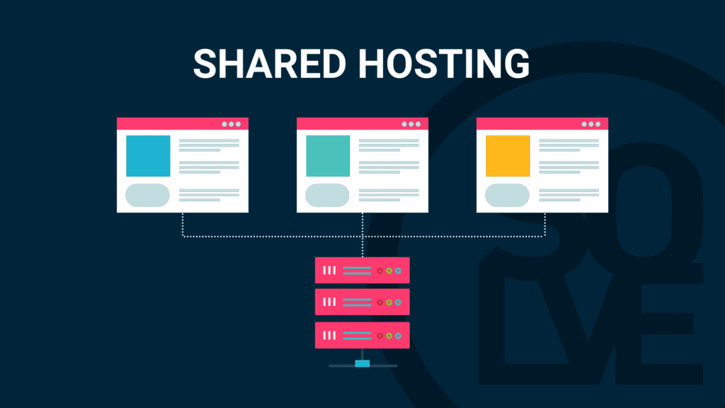 diagram for shared hosting