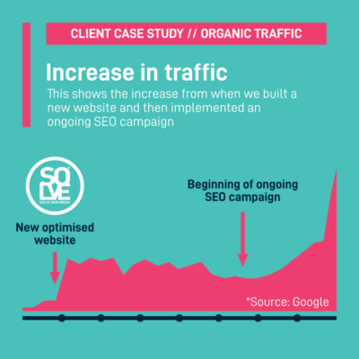 traffic increase case study