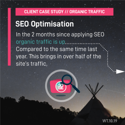 Client case study - organic traffic increase