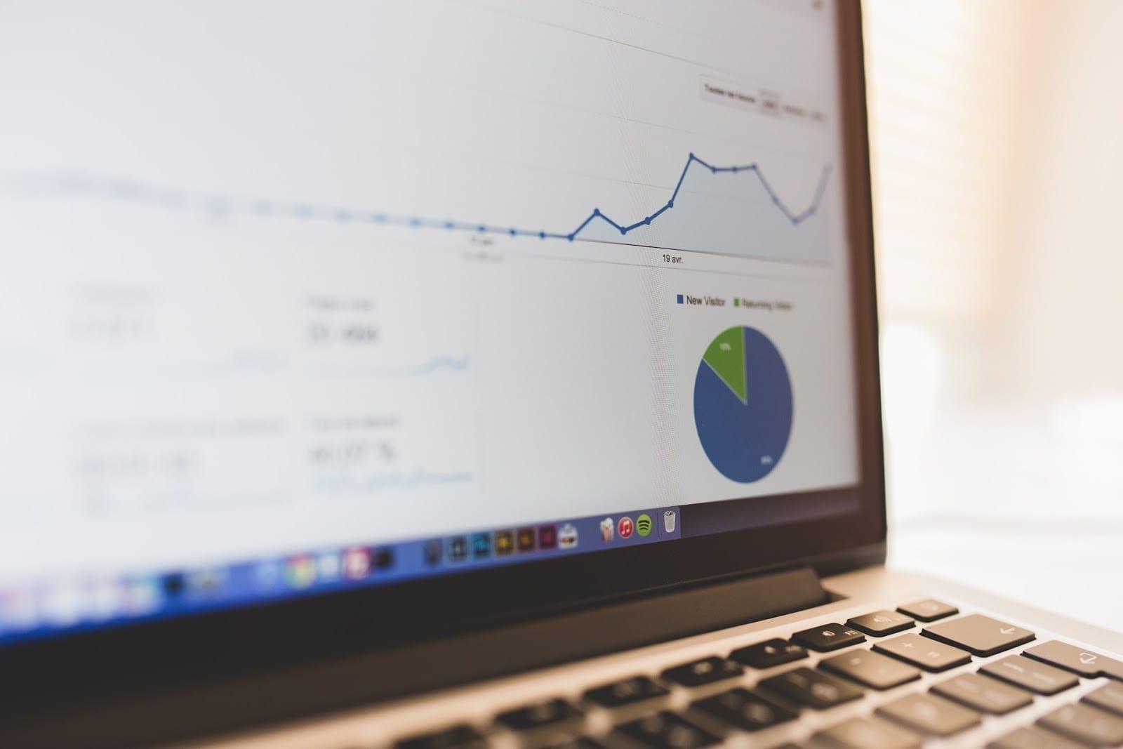 Computer Analytics