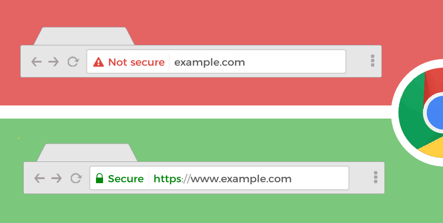 SSL Security Example