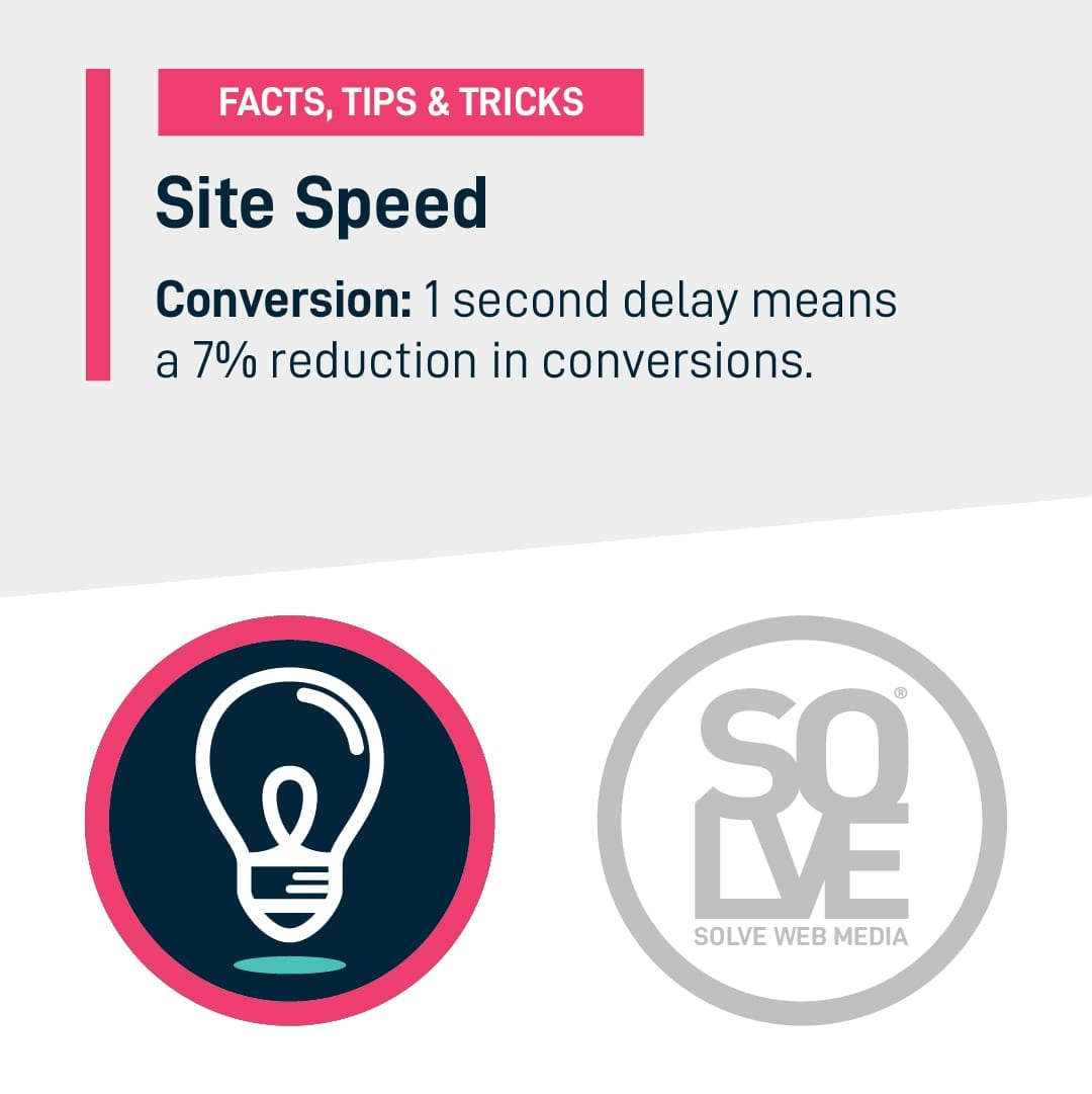 Google Speed Penalties: The Fine for Being a Slow Coach 5